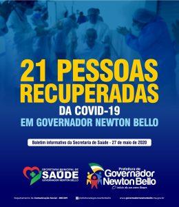 21 pessoas já venceram a Covid-19 em Governador Newton Bello