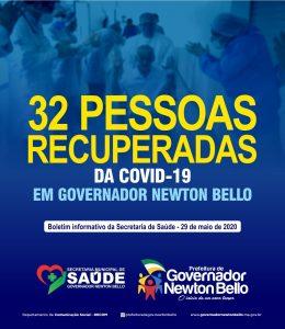 32 pessoas já venceram a Covid-19 em Governador Newton Bello
